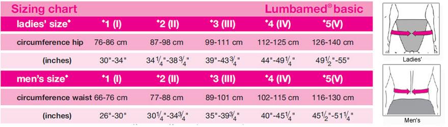 lumbamed-basic-sizechart
