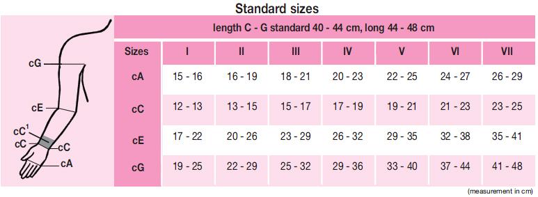 mediven-armsleeves-sizechart