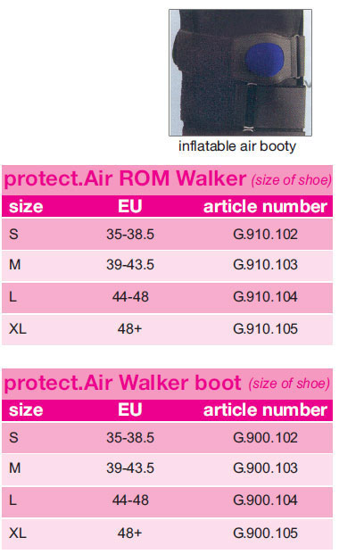 protect-Air-rom-walker-size